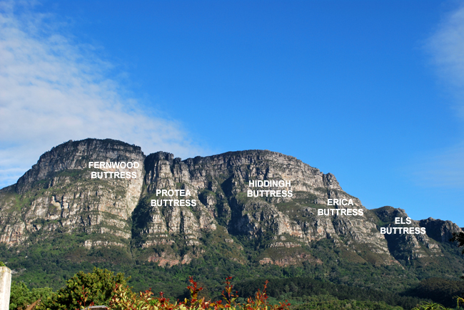 Panoramic view of five buttresses on Table Mountain east side with their names overlaid in white colour text.